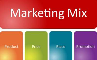 Marketing mix decisions