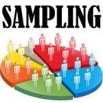 Simple random sampling | Definition | Advantages & Disadvantages