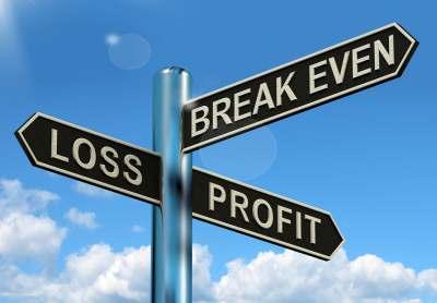 Break-even sales
