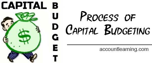 Capital Budget - Process of Capital Budgeting