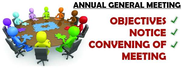 Annual General Meeting - Objectives, Notice, Convening of Meeting