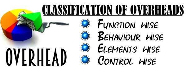 Classification of overheads - function wise, behaviour wise, elements wise, control wise