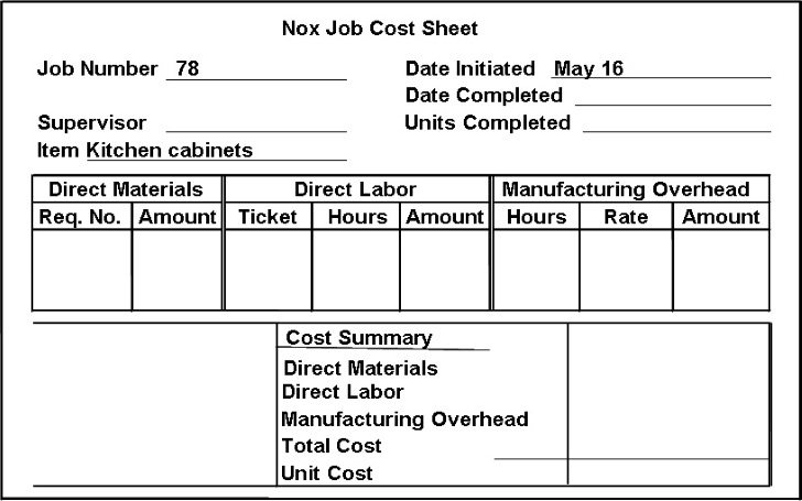 how to prepare job cost sheet