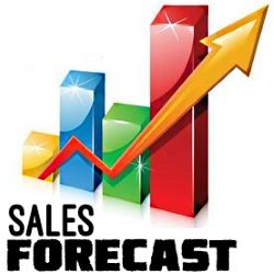 Sales Forecasting | Meaning | Importance | Methods