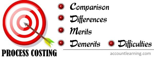 Process Costing - Comparison, differences, advantages, disadvantages, difficulties