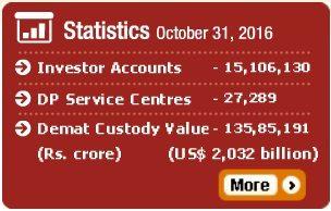 Demat Statistics NSDL