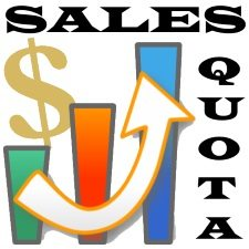 Sales Quotas | Meaning | Factors in fixing Sales Quotas