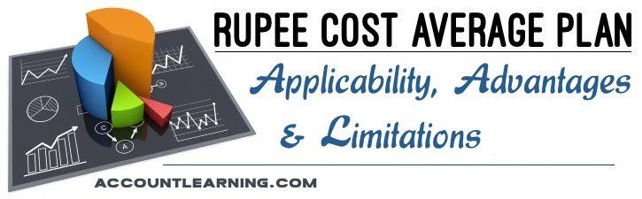 Rupee Cost Average Plan