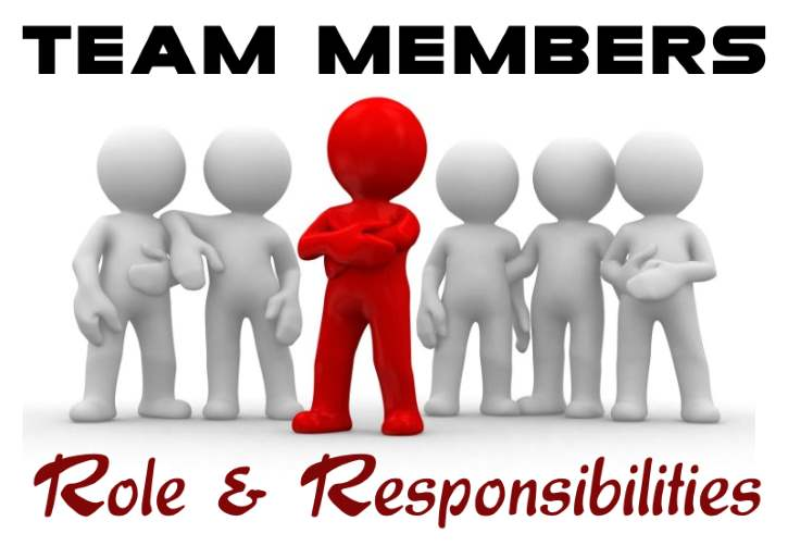 Role and Responsibilities of Team Members